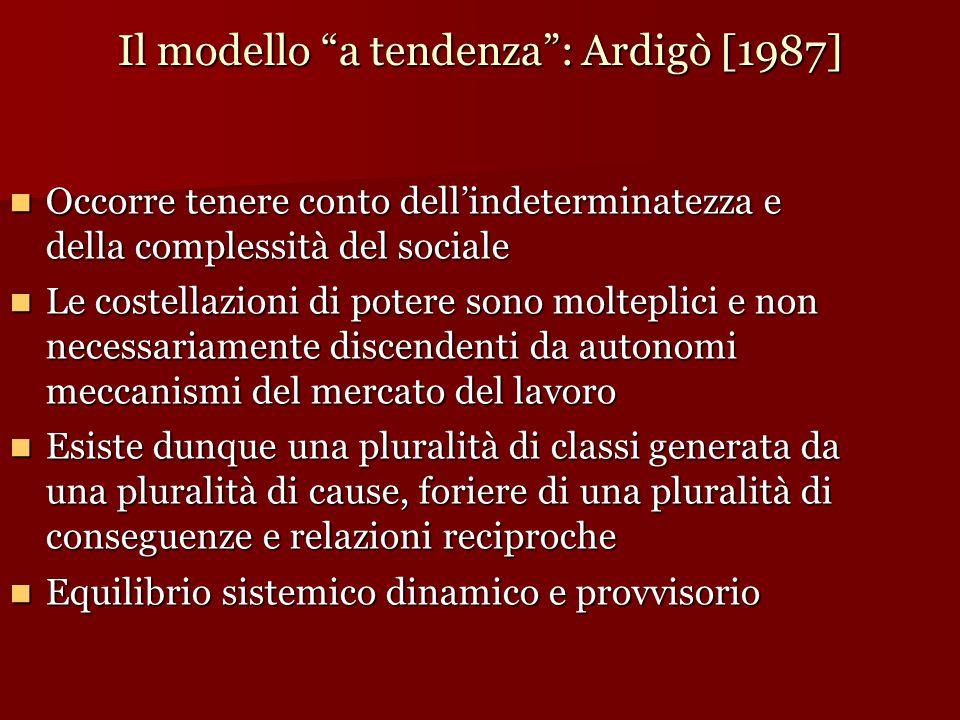 Il modello a tendenza : Ardigò [1987]